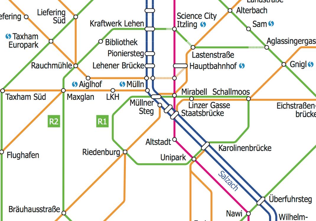 Radhauptnetz Salzburg