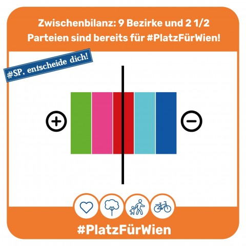 Unterstützung der Parteien - Platz Für Wien