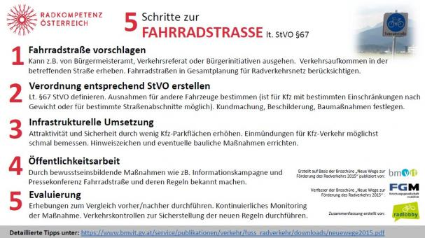 5schritte_radstrasse.jpg