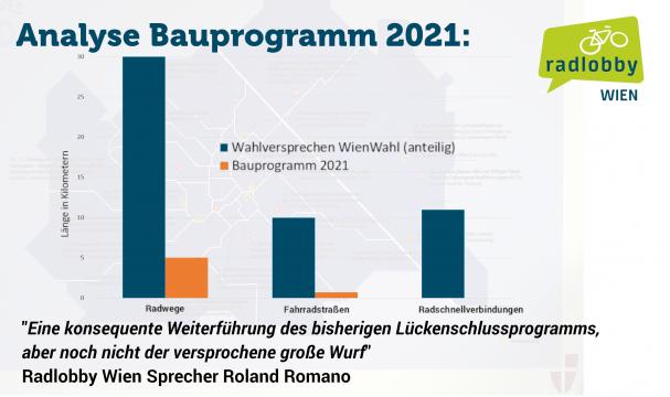 bauprogramm_2021_flyer_final.png