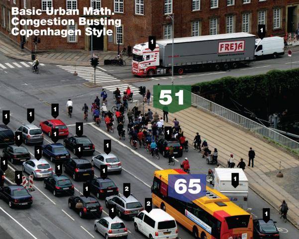 copenhagenize-basic-urban-math.png