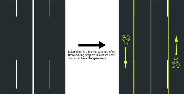 Schema-temporäre_Radwege.jpg