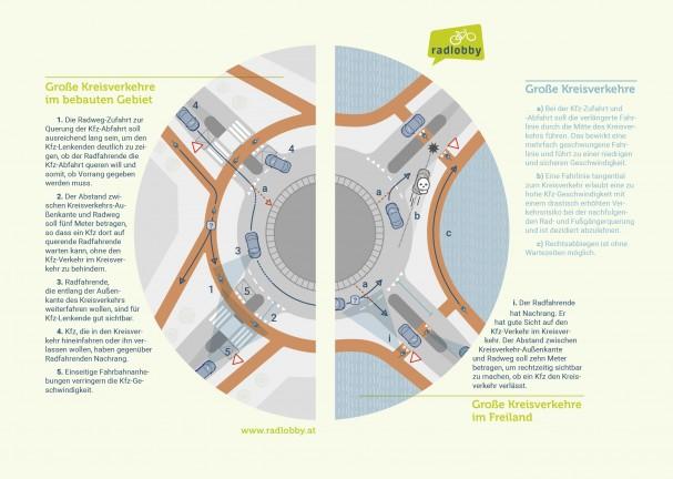 design_kreisverkehr_infografik.jpg