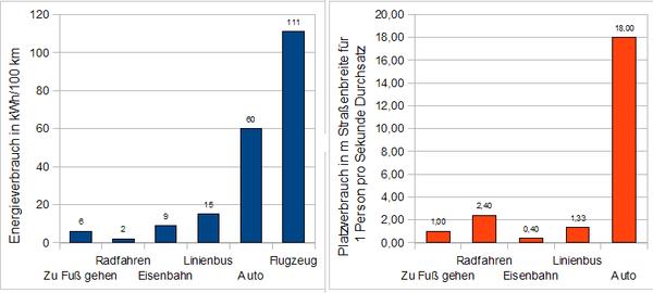 energieverbrauchzahlenfakten.png
