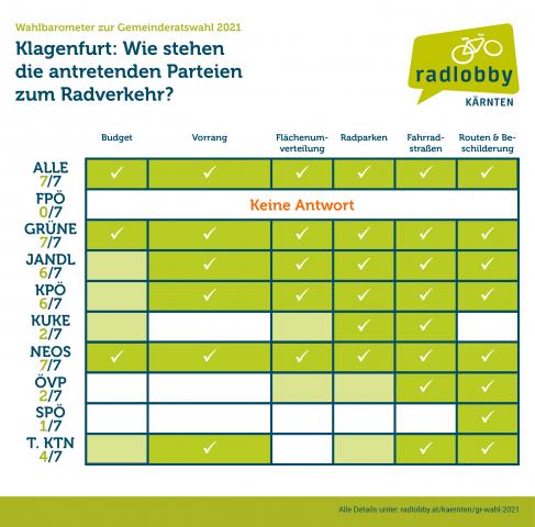 ergebnis_klagenfurt.png