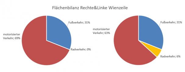 flaechenbilanz_grafik.png