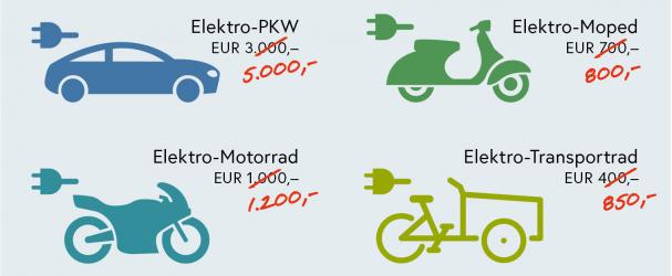 foerderungen_e-mobilitaet2020f.png
