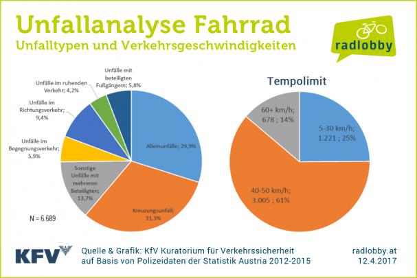 grafik3_typen_tempo.png