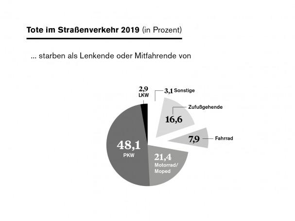 infografik_de4_2020_web.jpg