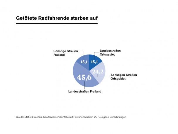 infografik_de4_2020_web4.jpg