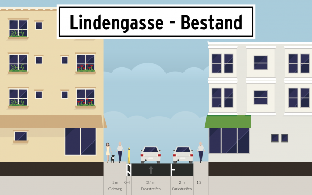 lindengasse-bestand.png