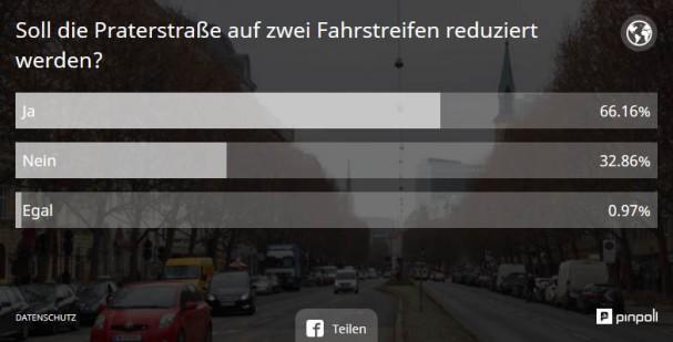 umfrage_praterstr_66ja_bezizeitg_20160504.jpg