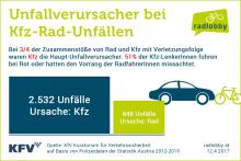 grafik1_unfallsverursacher.png
